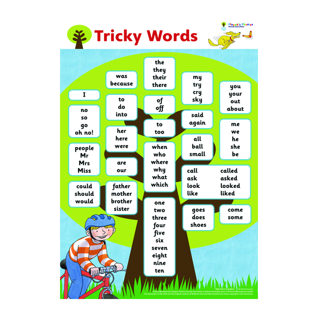 Oxford Reading Tree: Floppy's Phonics: Sounds and Letters: Poster ...